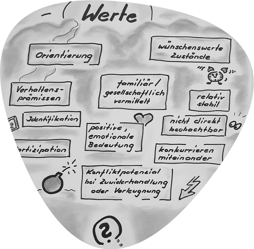 https://niemann-consulting.de/wp-content/uploads/2020/09/werte-02-sw-1.png