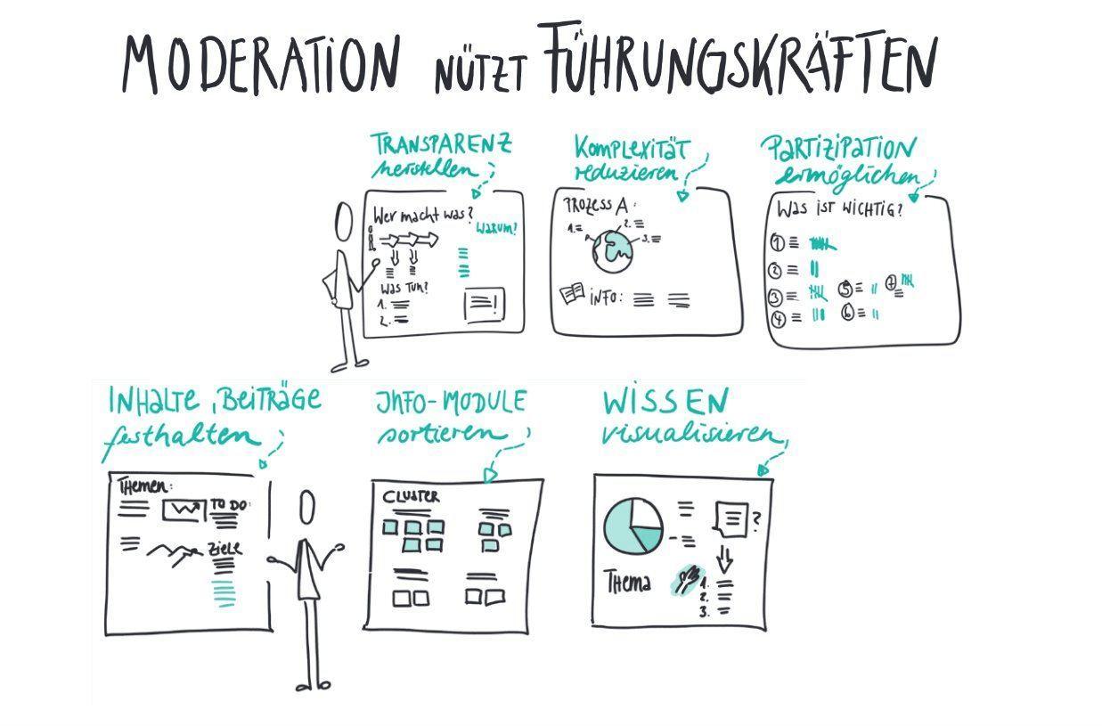 Quelle: https://bpmo.de/bpm-wiki/organisationsentwicklung_change-management/