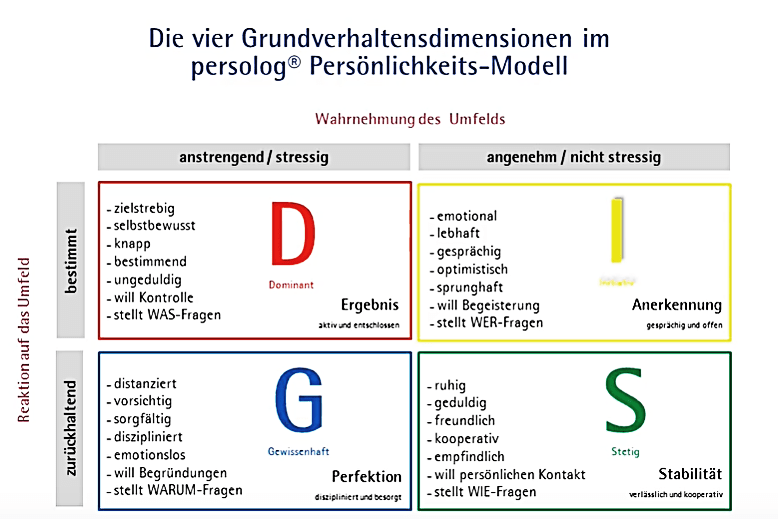 https://niemann-consulting.de/wp-content/uploads/2020/10/persolog.png